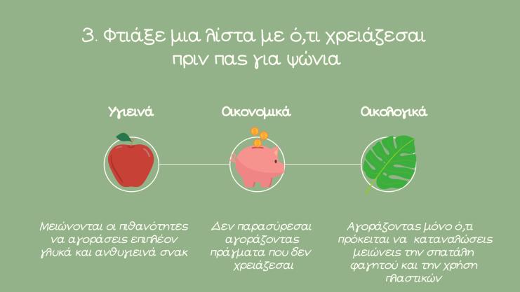 ugieina-oikonomika-oikologika-geonutrition