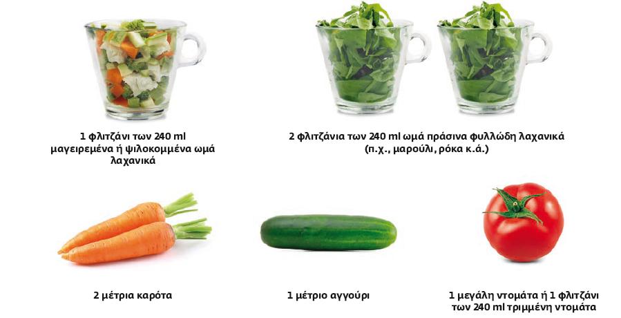 υδατάνθρακες-σε-λαχανικά